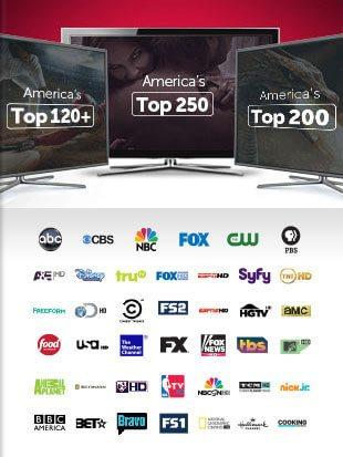 DISH Top Channel Packages - Poteau, Oklahoma - Southern Star Inc - DISH Authorized Retailer